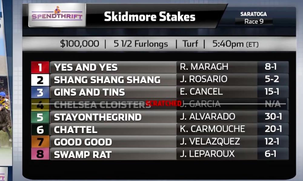 Skidmore Stakes