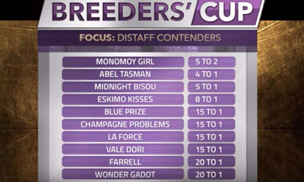 Breeders' Cup Distaff