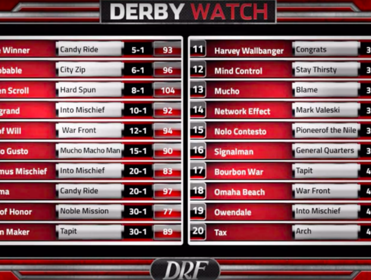 Derby Watch