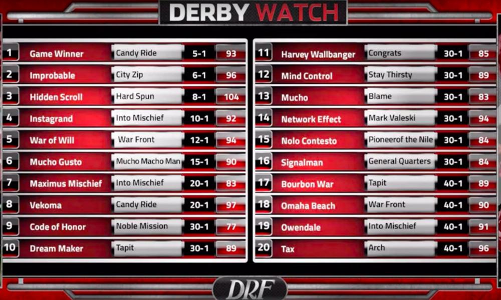 Derby Watch